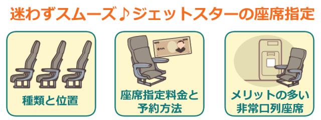 「ジェットスター(Jetstar)の座席指定」座席の種類・料金・非常口列座席の条件についてご紹介!