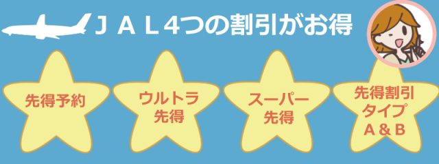 旅先は決まった?JAL(日本航空)の先得予約でお得な航空券をゲットしよう!